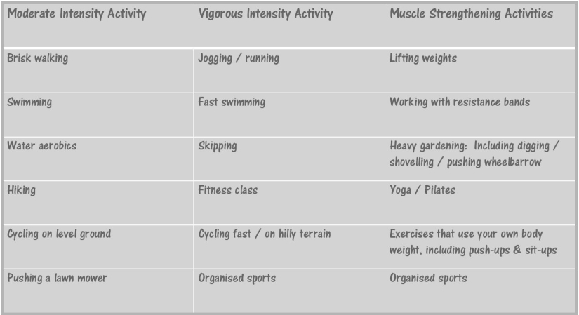 exercise-table3.jpg